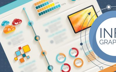 7 Tips to Strengthen Your Content: The Art of the Infographic